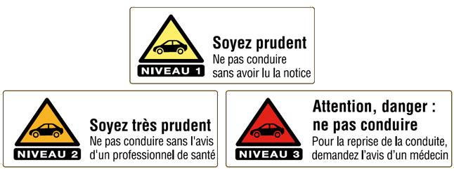 conduite-niveaux-vigilance-medicaments.png